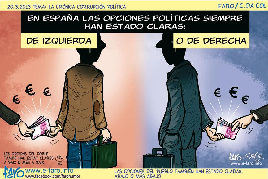 Resultado de imagen de Faro sobre corrupción política